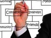 Social marketing: consigli pratici orientare aziende