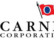 Carnival Corporation prospettive future crescita.