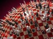 Innovazione strategica conflitto geopolitico