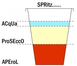 Spritz paperblog for Bicchiere da spritz