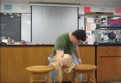 Fisica delle arti marziali: la rottura di mattoni