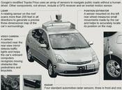 L'auto senza pilota Google veicoli autoguidati VisLab