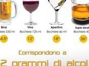 abuso alcol Italia: nuovo rapporto dell'Istat