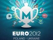 Europei 2012, ecco migliori poterli seguire dispositivi Android