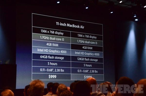 Le novità del WWDC 2012