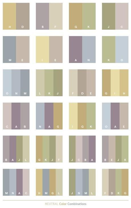 Naturale neutro paperblog for Colori fase e neutro