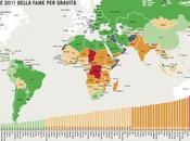 fame Africa futures cibo