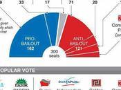 False democrazie confronto: caso greco quello francese