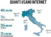 """italiani cercano """"Google"""" Google"""