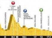 Diretta Tour France LIVE Jean Maurienne-Annonay Davézieux tappa #12: Millar beffa Peraud