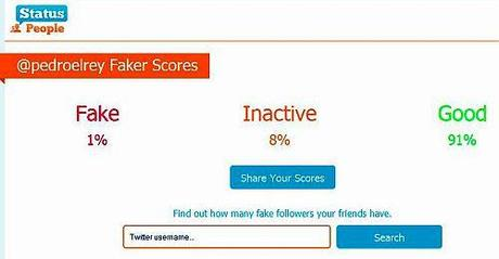 I Fake Followers di Quotidiani & Superblog Italiani