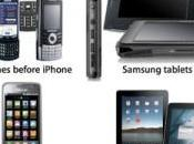 Samsung accusa Apple aver copiato Sony