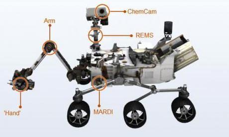 Curiosity è atterrato su Marte