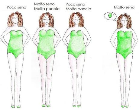 Body Shapes: Variations on the Theme