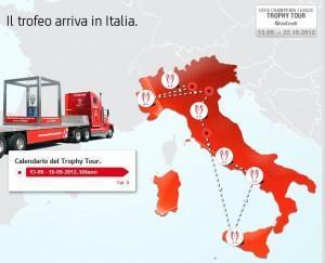 % name UniCredit tra Facebook, Champions e Italia Loves Emilia