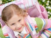 Bimbi Scuola: Cosa Mettere nello Zainetto Scuola Materna Elementare