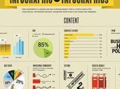 Crazy Infographic