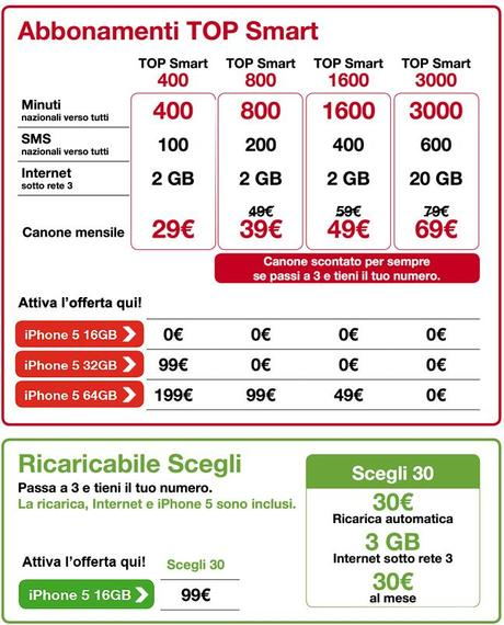 offerta 3 iphone 5 conviene