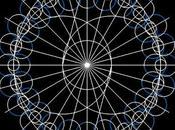 Asimmetria/simmetria della relazione