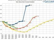 ns.collega Pasquale (tratto facebook) analisi interessante mercato immobiliare Picinali