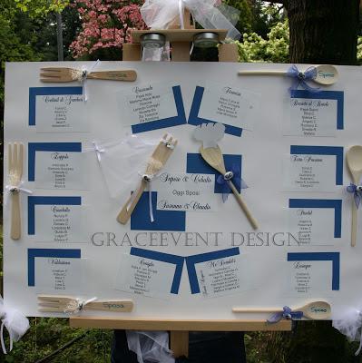 Matrimonio Tema Blu E Bianco : Matrimonio in bianco blu con cadeaux bio wedding blue theme