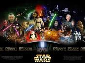 Star Wars Main Theme spartito tastiera