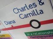Mind stickers: strani avvisi sulla metropolitana Londra