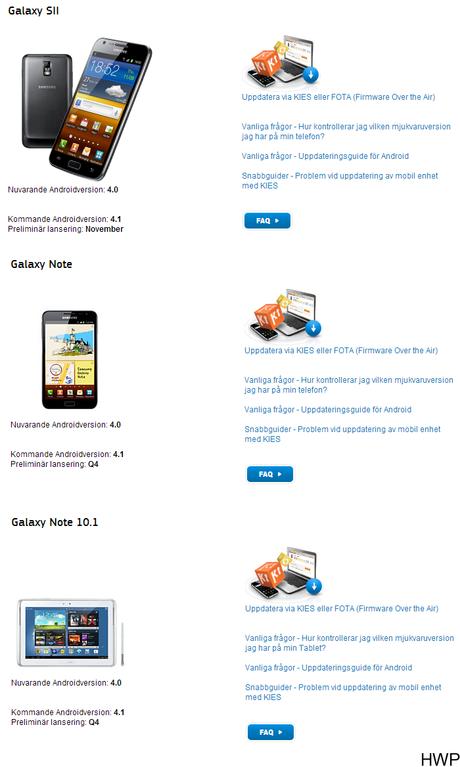 Jelly Bean per Galaxy S II e Galaxy Note e Note 10.1 su Samsung Svezia
