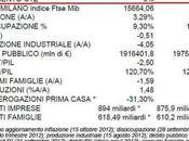 """Mesi Governo Monti&soci; ovvero come """"salvare Patria"""" dandole colpo grazia..."""