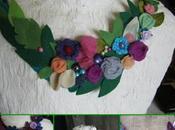 idee regalo handmade,Natale,parte