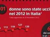 Infografica. Femminicidio Italia