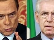 ritorno Berlusconi dimissioni Monti: cosa riserva futuro?