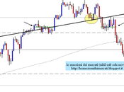 S&P 500: weekly close 14.12.2012