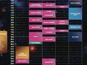 YouFest 2012, Sabato Settembre Conclusioni