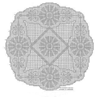Schemi per il filet: Trittico di centri - Paperblog