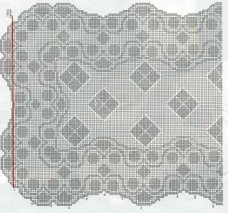 Schemi per il filet trittico per la camera da letto paperblog - Centri uncinetto camera da letto ...