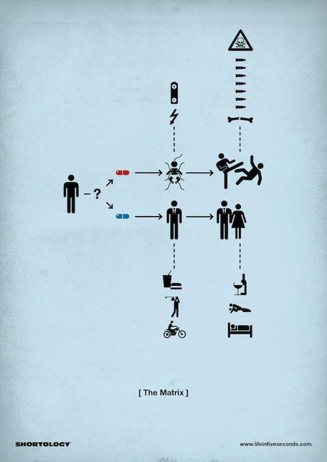 Shortology by Matteo Civaschi