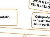 Trenitalia Scusa Disagio Social Fail