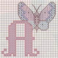 Schema punto croce l 39 alfabeto con le farfalle paperblog for Farfalle a punto croce
