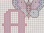 Schema punto croce: L'alfabeto farfalle