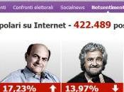 Elezioni 2013 Tiscali popolarità politici base gradimento degli italiani