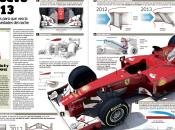 Ancora dettagli della nuova Ferrari 2013