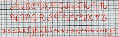 Schema Punto Croce Alfabeti E Numeri A Punto Scritto Paperblog