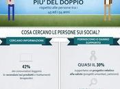 Social networks salute, star meglio tweet!