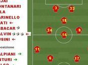 football-camerlona=4-1