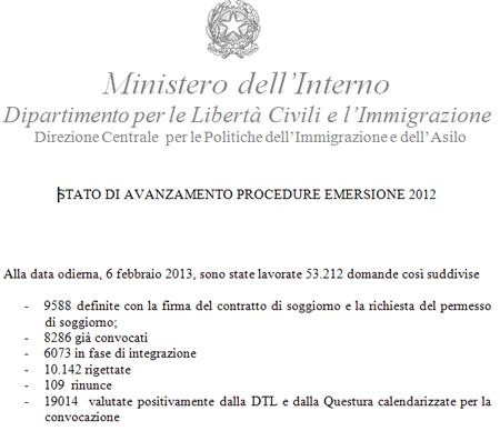 Regolarizzazione o sanatoria 2012 50 promossi 50 for Ministero interno permesso soggiorno