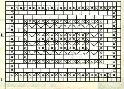 Schemi Per Il Filet Bomboniere A Forma Di Borsetta Paperblog