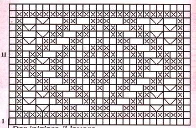 Schemi per il filet bomboniere a forma di borsetta for Schemi di cabina di log