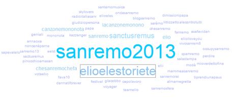 #sanremo_hashtag