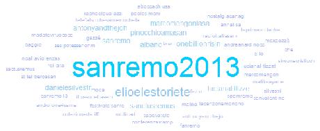 #sanremo2013_hashtag1402